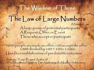 the-wisdom-of-three-the-law-of-large-numbers